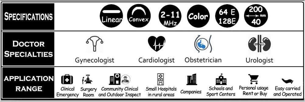 Multi head Color Ultrasound Scanner Wireless pocket Ultrasound probe SIFULTRAS-8.51 specidfication