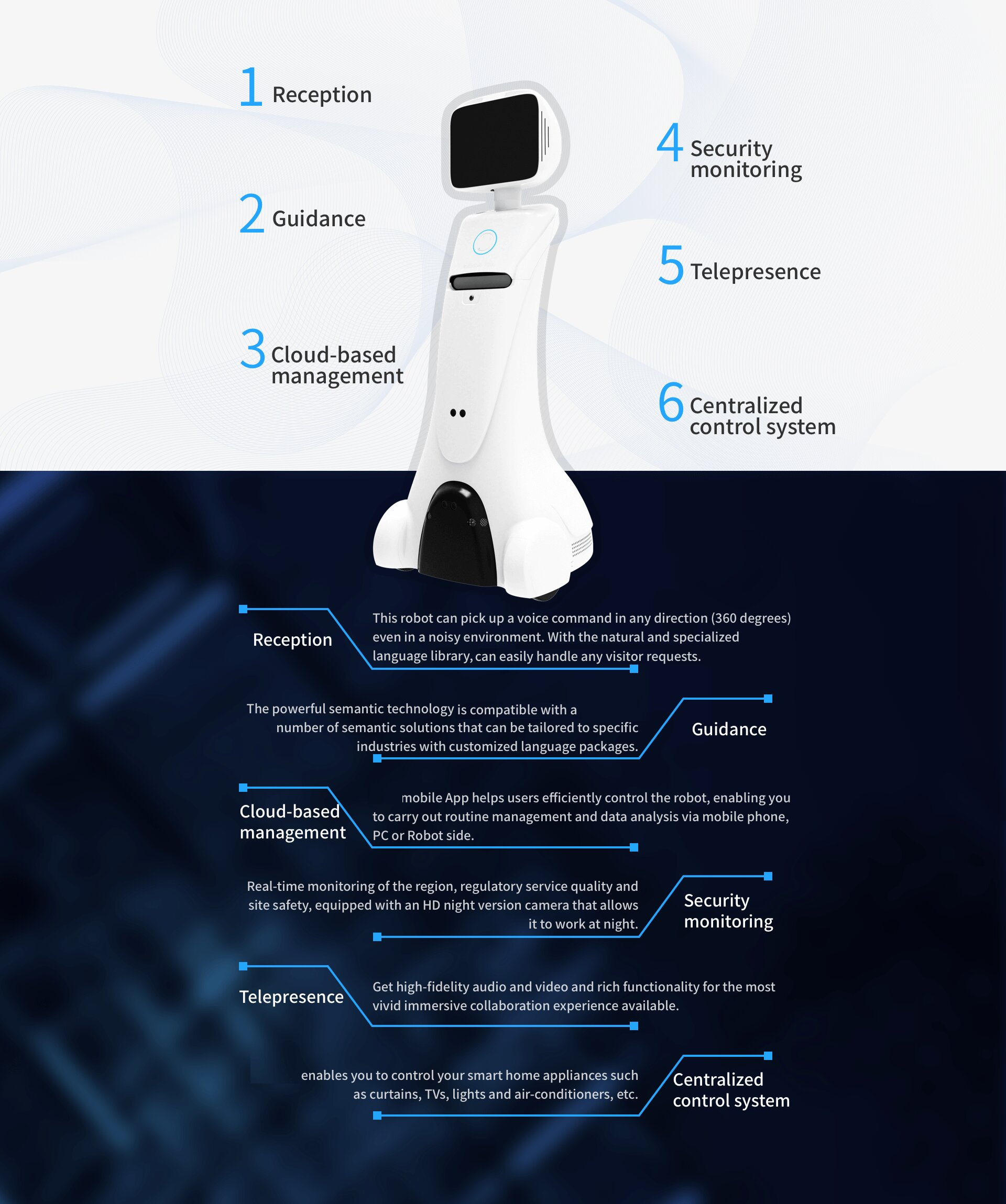 Intelligent Telepresence Robot : SIFROBOT-2.0 With 200² Laser Navigation Area FEATURES