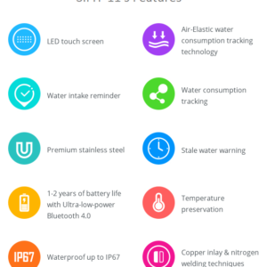 SIFIT-11.1 Smart Connected Water Bottle features