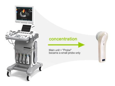 Wireless Bladder Ultrasound Scanner 4D array scan SIFULTRAS-5.5 concentration