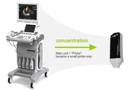 Built-in Screen Linear Ultrasound Scanner SIFULTRAS-5.4