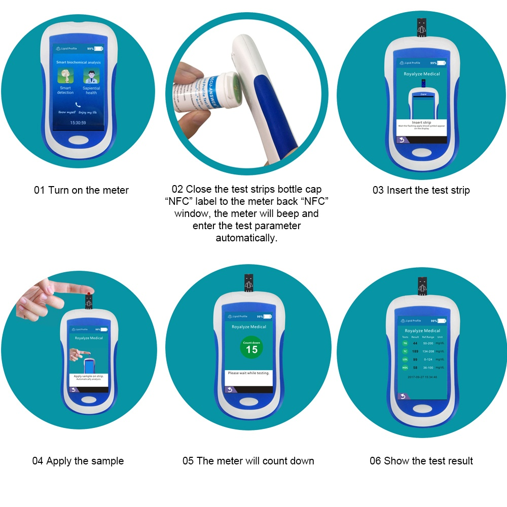 9 in 1 Glucose Meter Multi-Monitoring System SIFGLUCO-3.2 User guide