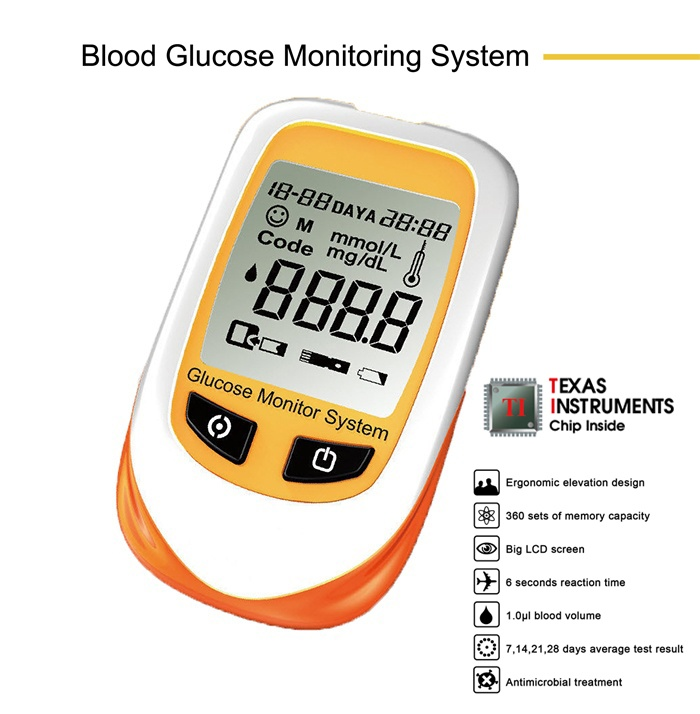 Blood Glucose Monitoring System SIFGLUCO-7.0 main pic