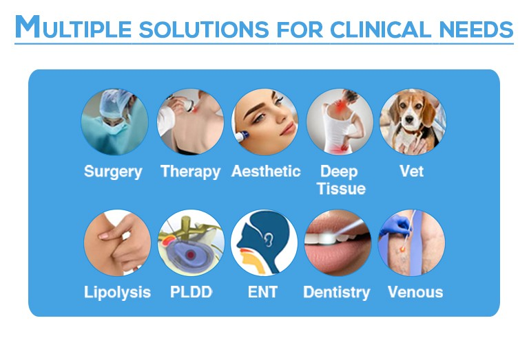 Buy Laser Therapy Systems online - SIFSOF
