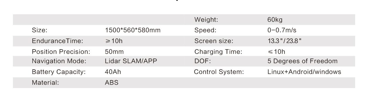 SIFROBOT-5.0 Specifications