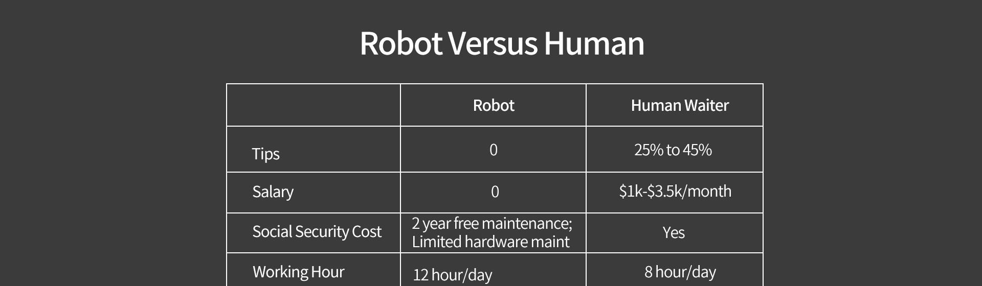 SIFROBOT-5.2 Robot vs. Humans