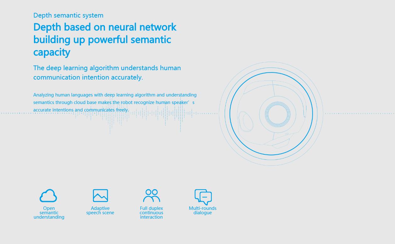 AI Humanoid Commercial Service Robot SIFROBOT-6.0 depth