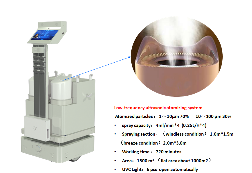 AI Sterilizer Robot, Automatic UV and Spraying Disinfection - SIFROBOT-6.55 UV