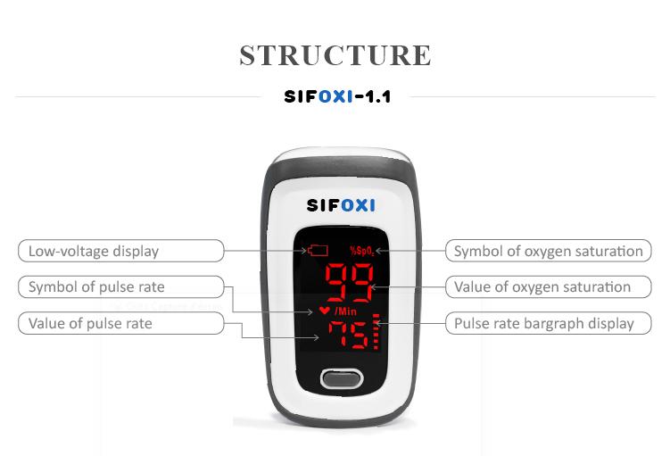 finger pulse oximeter details