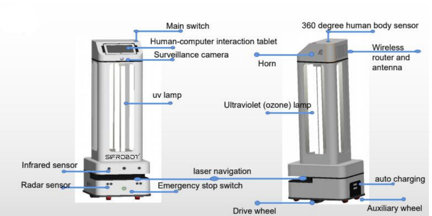 UVC Light Disinfection Robot