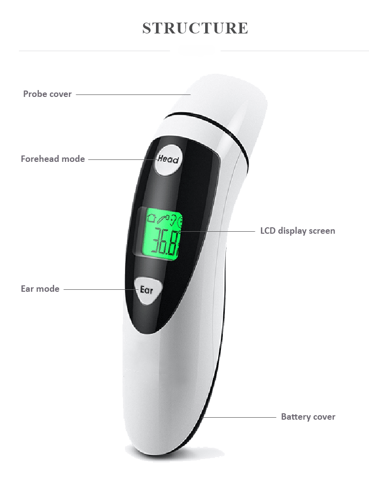 5 x SIFTHERMO-2.21B: Bluetooth Ear and Forehead Infrared Thermometer