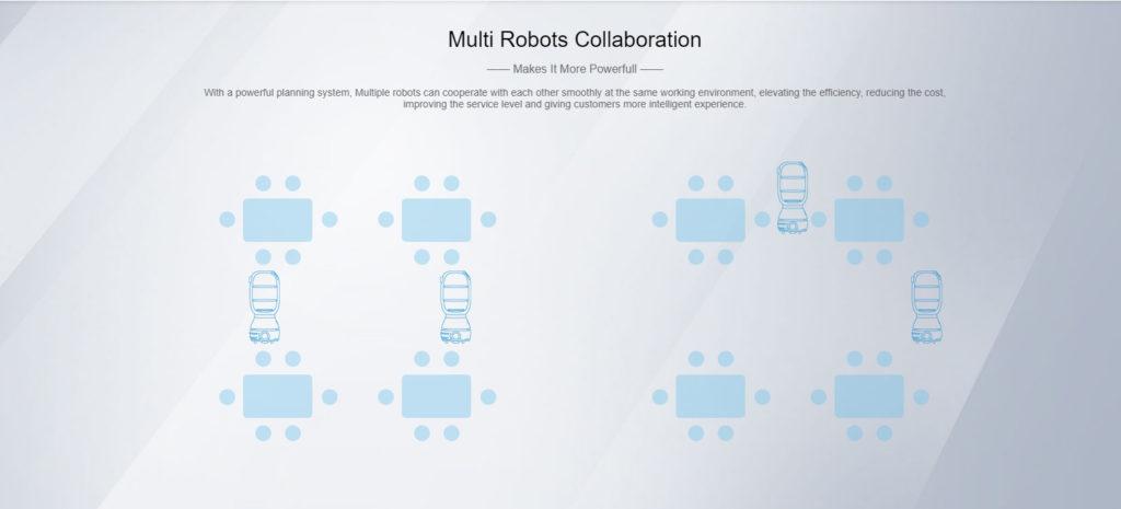 Autonomous Delivery Robot: SIFROBOT-6.21 multi