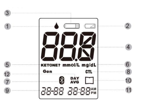 FDA Bluetooth Glucose Meter SIFGLUCO-3.5 Featues