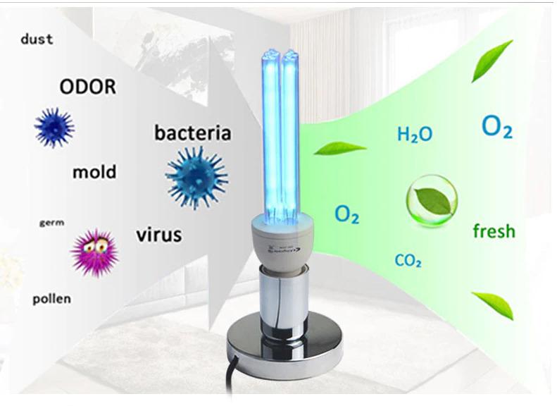 Desktop UV Sterilizing Lamp: SIFSTERIL-1.3 Disinfection