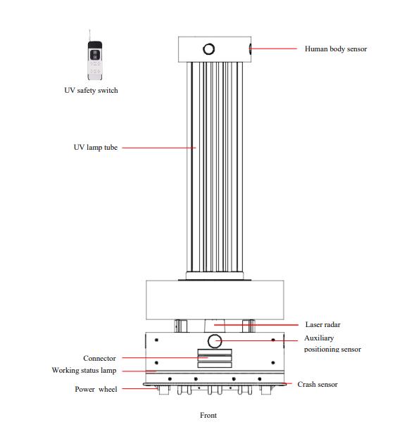 Autonomous UVC Disinfection Robot SIFROBOT-6.58