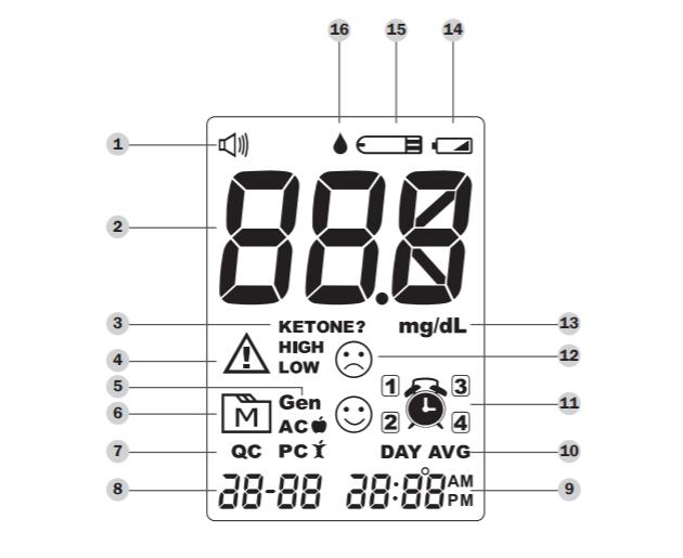Bluetooth Blood Gluco meter Display screen info