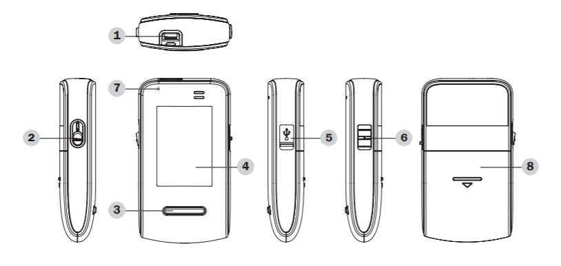 Bluetooth Blood Glucometer overview
