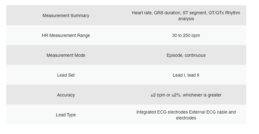 Bluetooth Vital Monitor ECG Specifications
