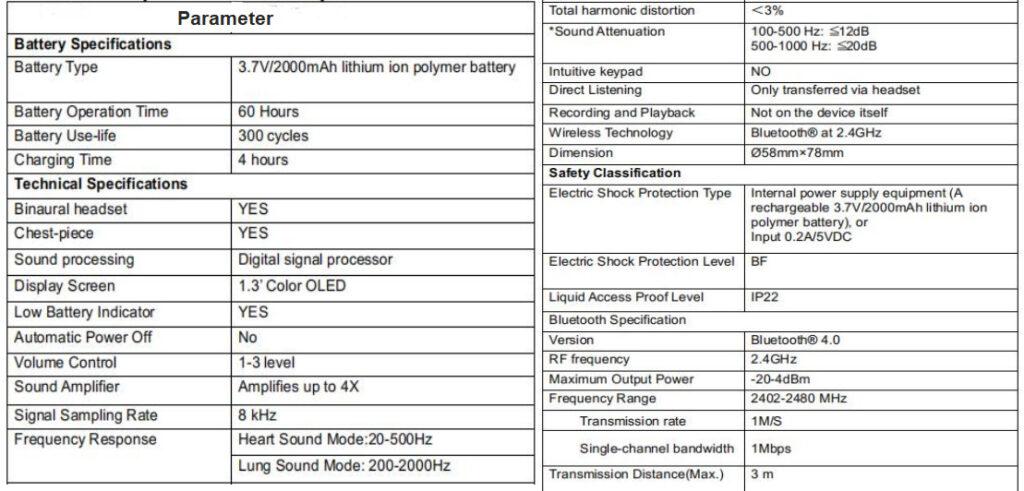 Technical Parameter of the FDA Bluetooth Cardio Pulmonary Stethoscope SIFSTETHO-1.0