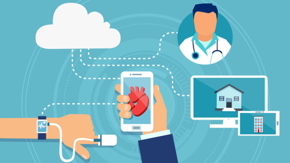 Hypertension telehealth monitoring smatwatch sifsof